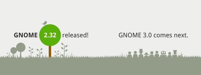 GNOME 2.32