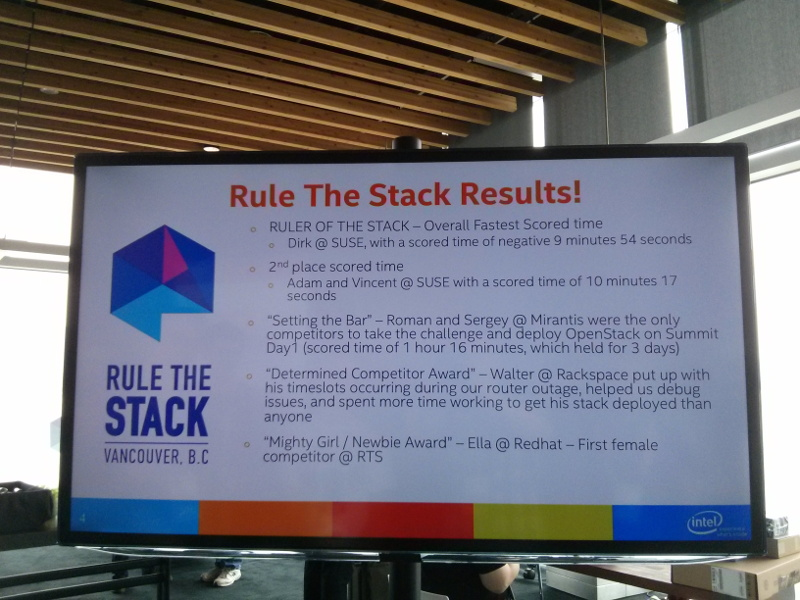 Results of the Rule the Stack contest